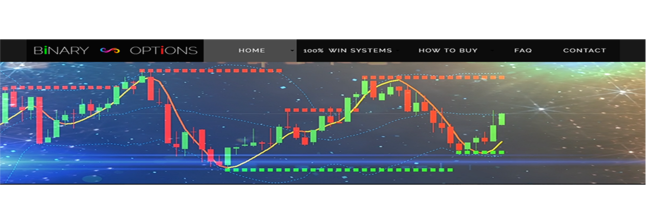 Best Forex and Binary Options Systems